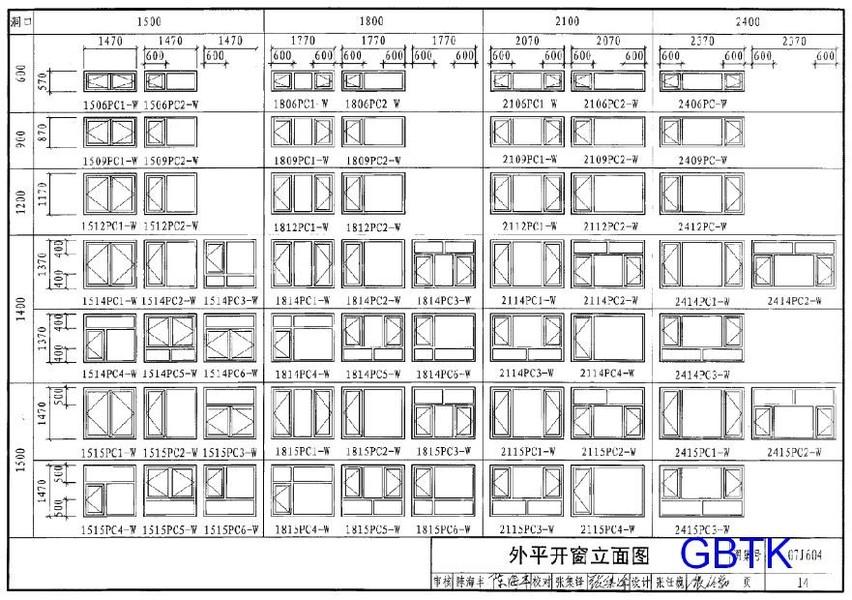 Fenstergrößen standardmaße  Fenster Standardgrößen | adoveweb.com